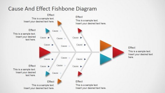 Cause and Effect Diagram Template Fishbone Diagram Templates for Powerpoint