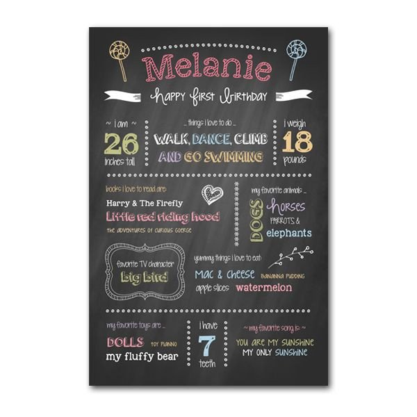 Chalkboard Poster Template Free 25 Best Ideas About Chalkboard Poster On Pinterest
