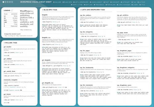 Cheat Sheet Template Word 14 Best Wordpress Cheat Sheet for Designers & Developers 2019