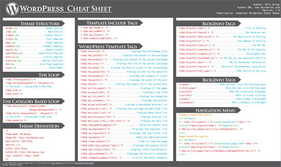 Cheat Sheet Template Word 25 Cheatsheets & Infographics for Bloggers Hongkiat
