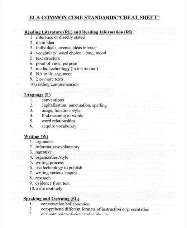 Cheat Sheet Template Word 9 Mon Core Cheat Sheets Doc Pdf