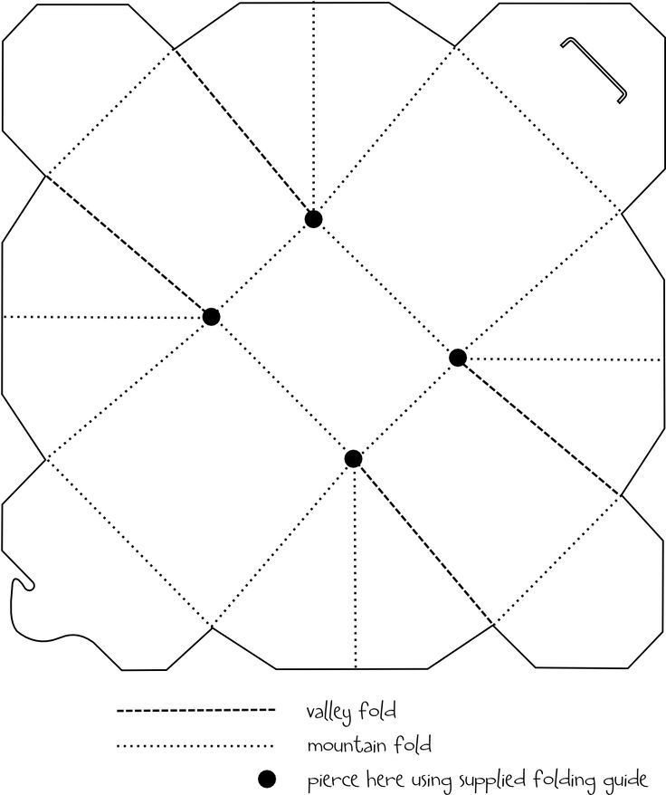 Chinese Takeout Box Template Template for A Diy Chinese Takeout Box