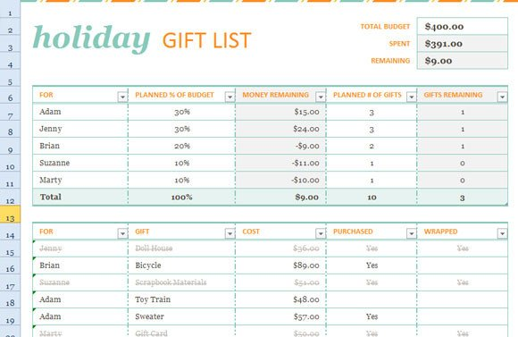 Christmas Gift Lists Templates Holiday Gift List Template for Excel 2013