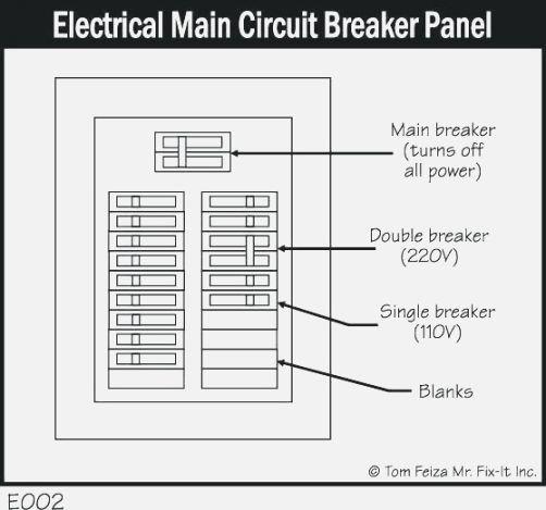 Circuit Breaker Panel Label Template top 41 Amazing Free Printable Circuit Breaker Panel Labels