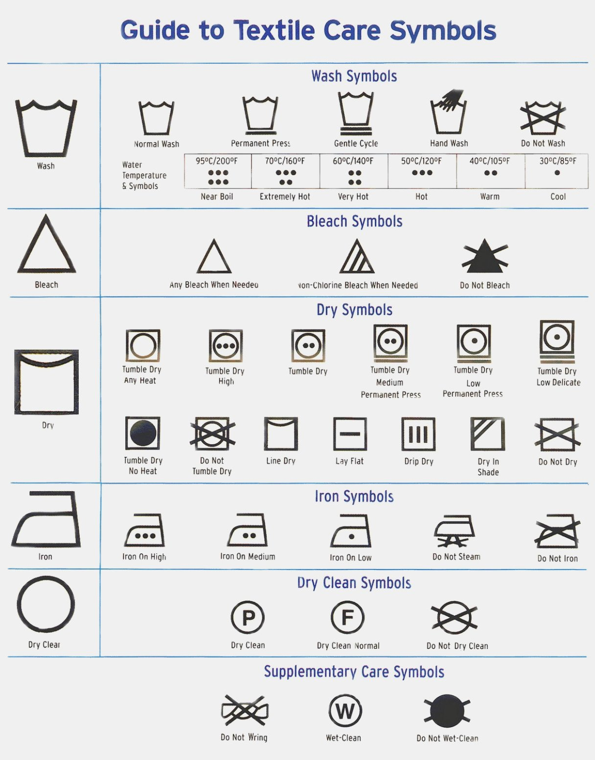 Clothing Care Label Template Ten Ideas to organize Your Own Clothing