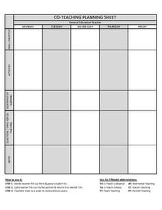 Co Teaching Planning Template 1000 Ideas About Co Teaching On Pinterest