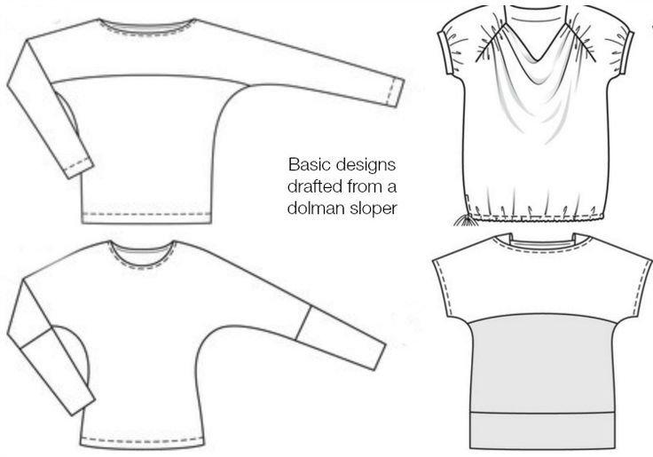 Coffee Sleeve Template Illustrator 1000 Ideas About Sleeve Pattern On Pinterest