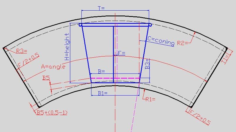 Coffee Sleeve Template Illustrator Universaldesign1