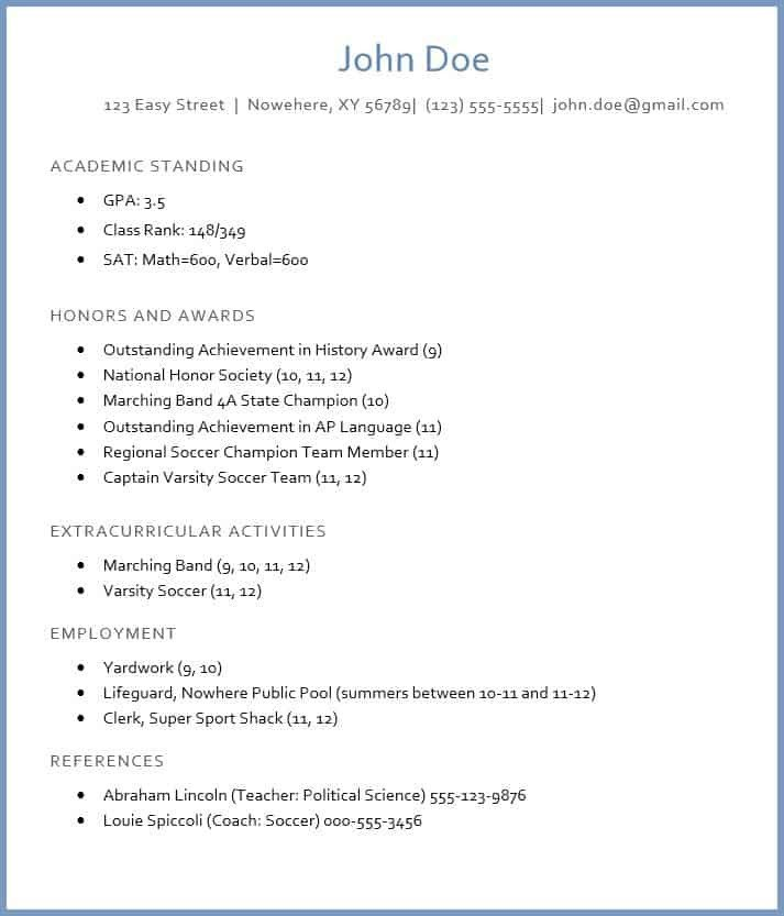 College Admissions Resume Template How to Write A College Admission Résumé