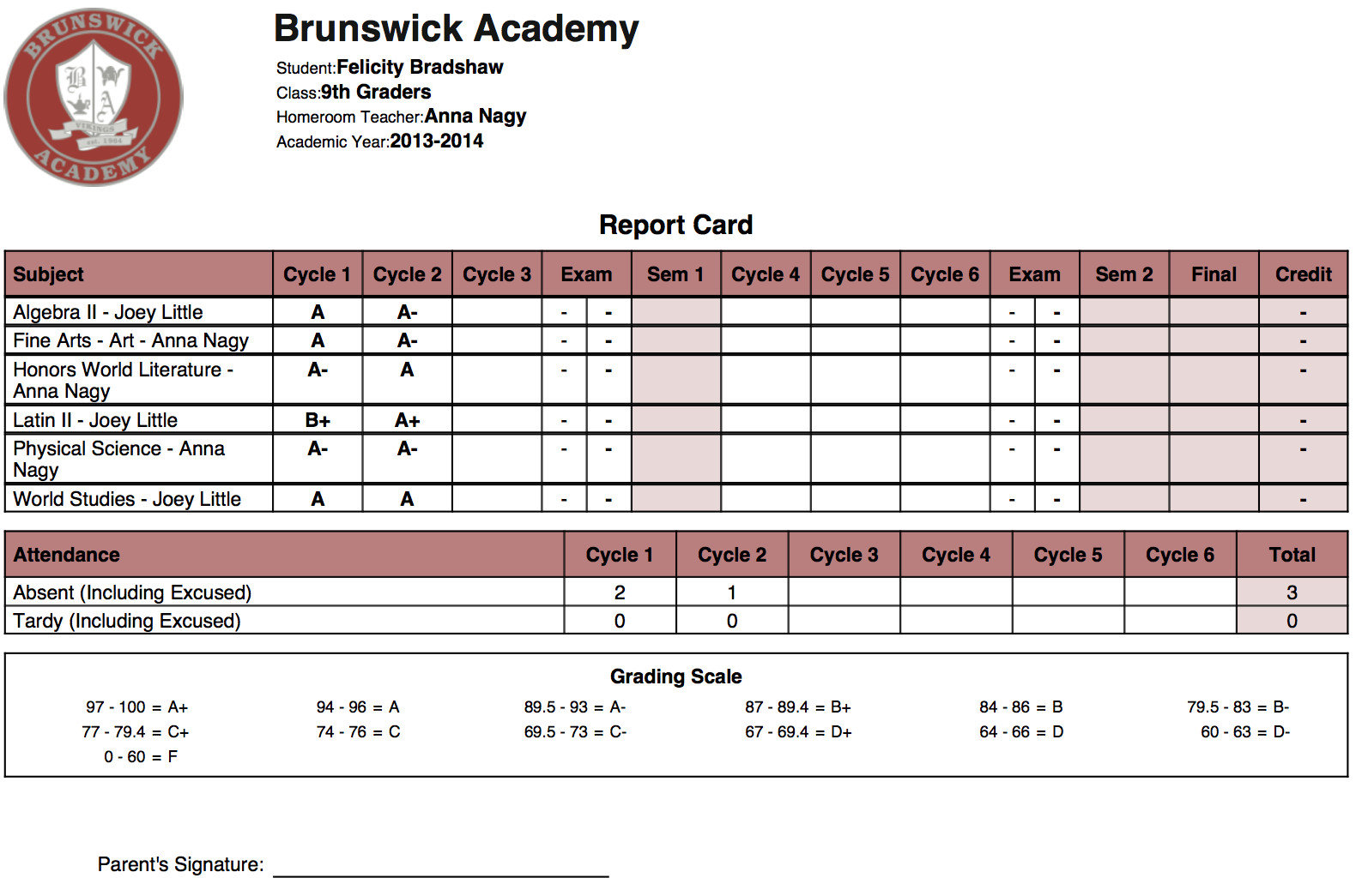 College Report Card Template the Brunswick Academy Report Cards
