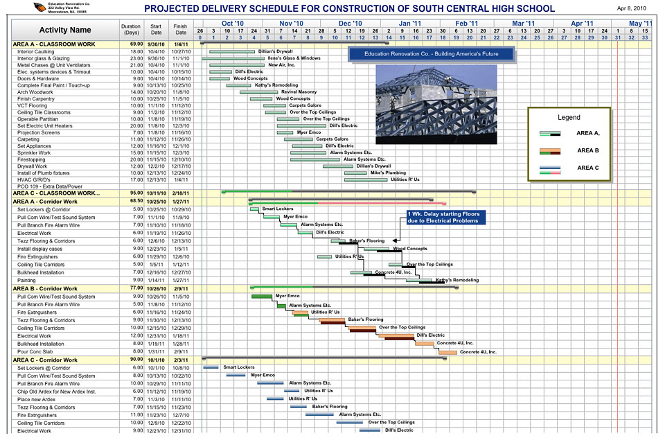 Commercial Construction Schedule Template Mercial Construction Schedule Template