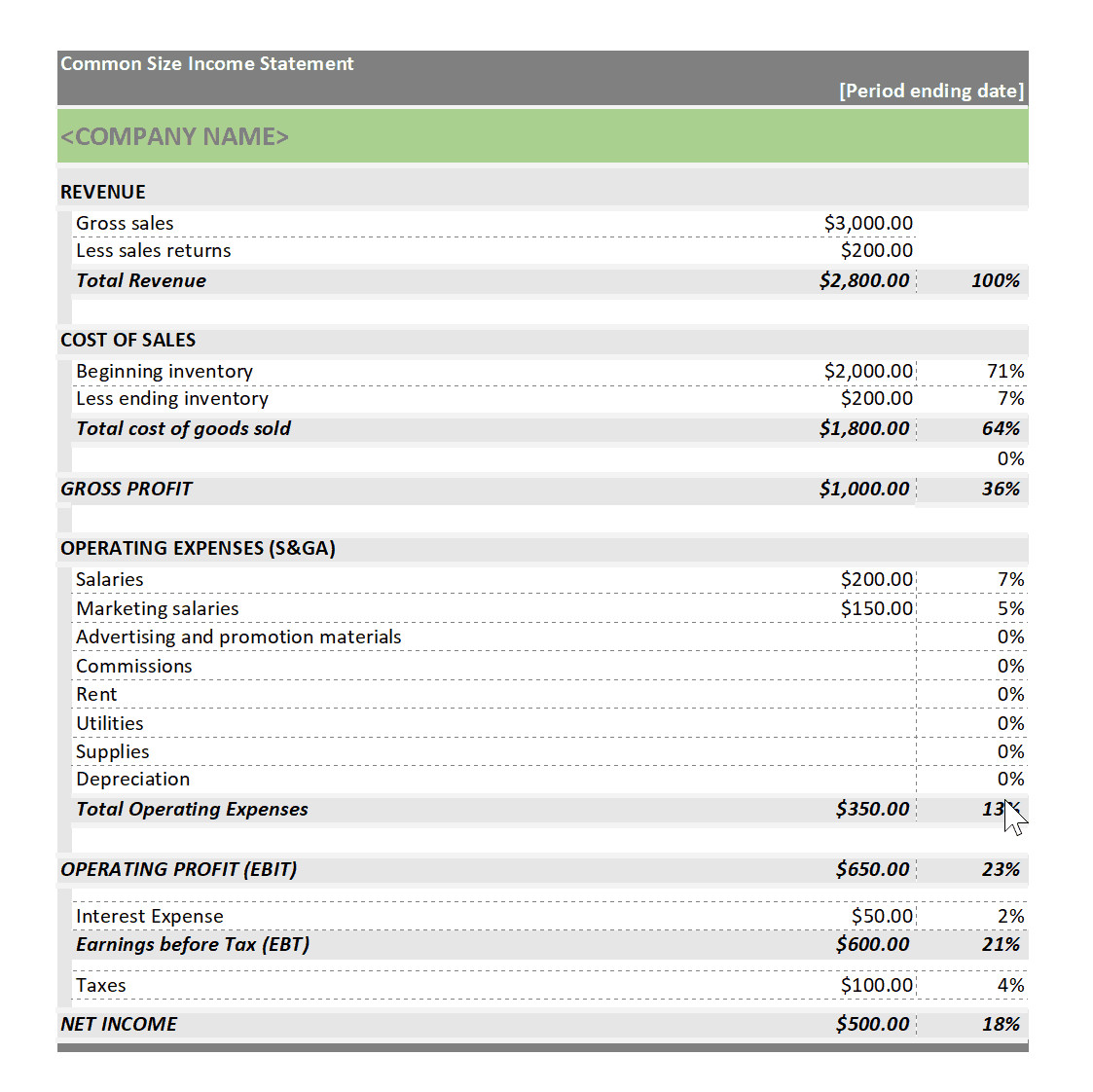 Common Size Income Statement Template 41 Free In E Statement Templates & Examples Template Lab