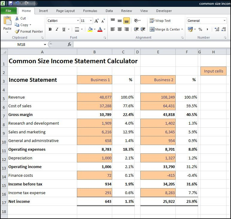 Common Size Income Statement Template Mon Size In E Statement Calculator