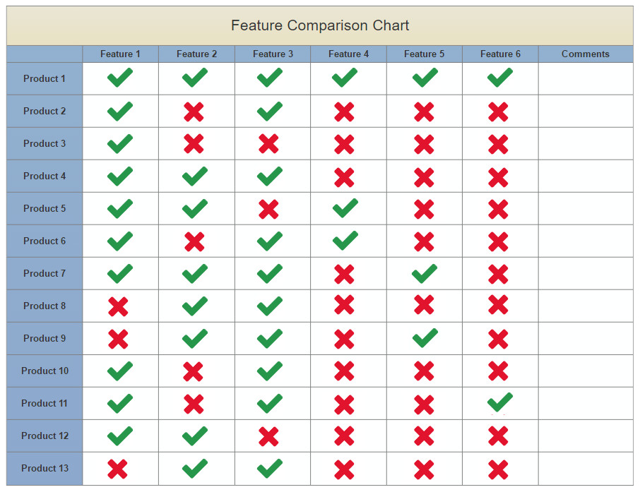 Comparison Chart Template Excel Feature Parison Chart software Try It Free and Make