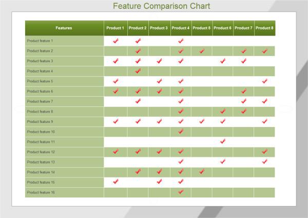 Comparison Chart Template Excel Feature Parison Chart Templates and Maker