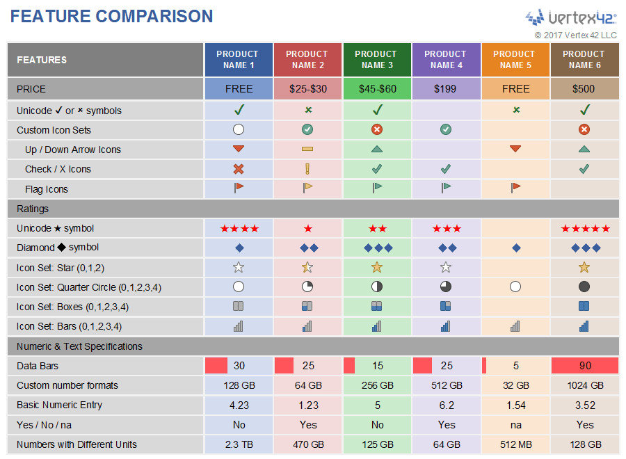 Comparison Chart Template Excel Feature Parison Template for Excel