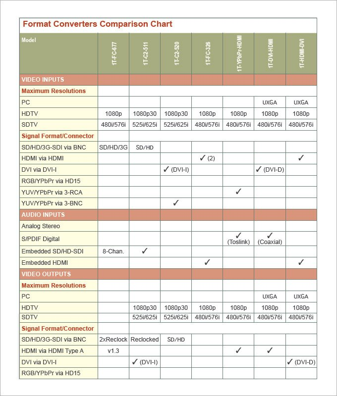 Comparison Chart Template Excel Parison Chart Template – 45 Free Word Excel Pdf