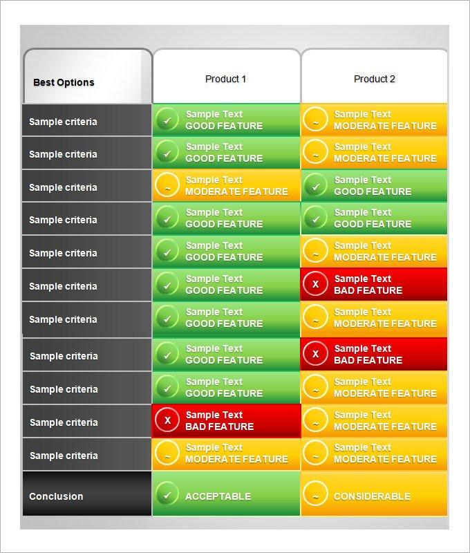 Comparison Chart Template Excel Parison Worksheet Templates