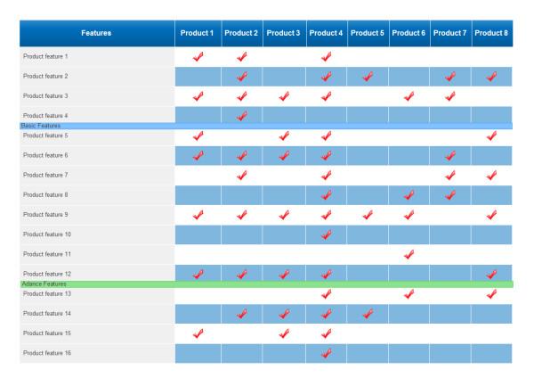 Comparison Chart Template Excel Product Parison Chart