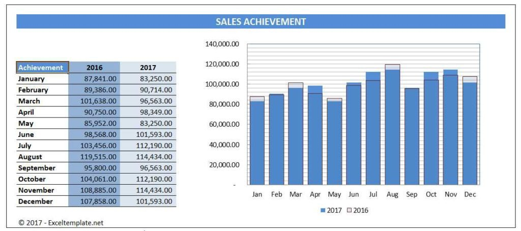 Comparison Chart Template Excel Simple Sales Chart