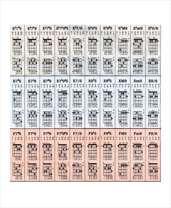 Complete Guitar Chord Chart 13 Guitar Chord Chart Templates Freesample Example