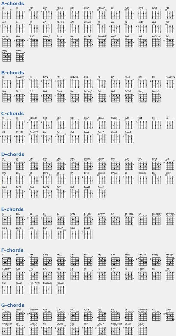 Complete Guitar Chord Chart Downloadable songbook with Plete Chords Chart Free