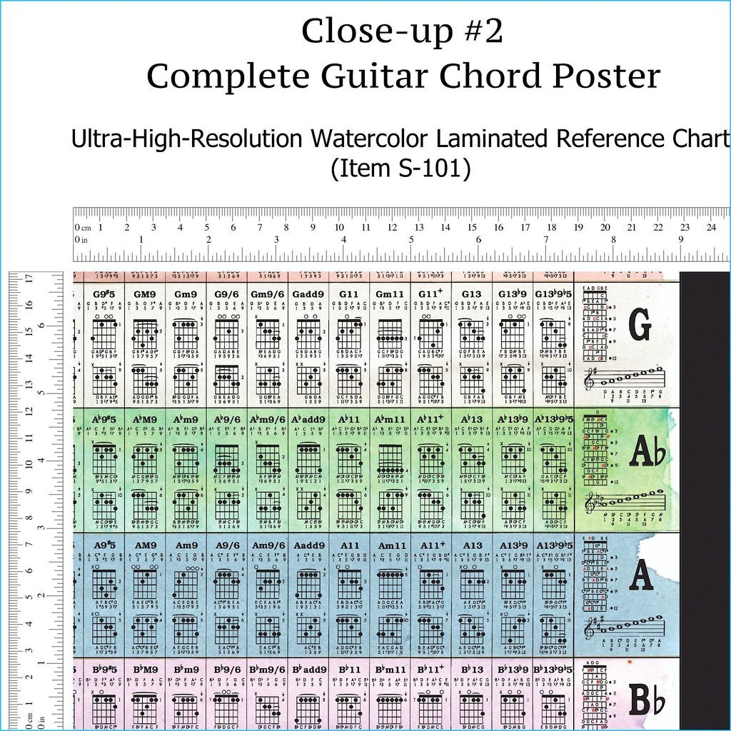 Complete Guitar Chord Chart Plete Guitar Chords Chart Laminated Reference Wall