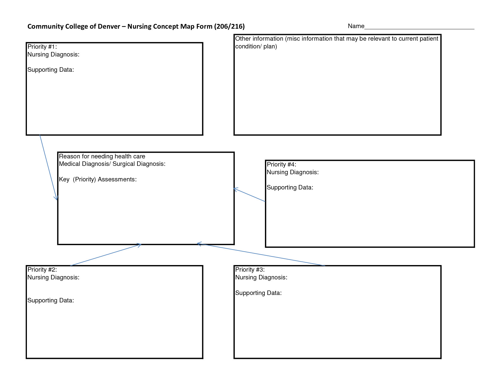 Concept Map Nursing Template 16 Of ati Nursing Template Blank
