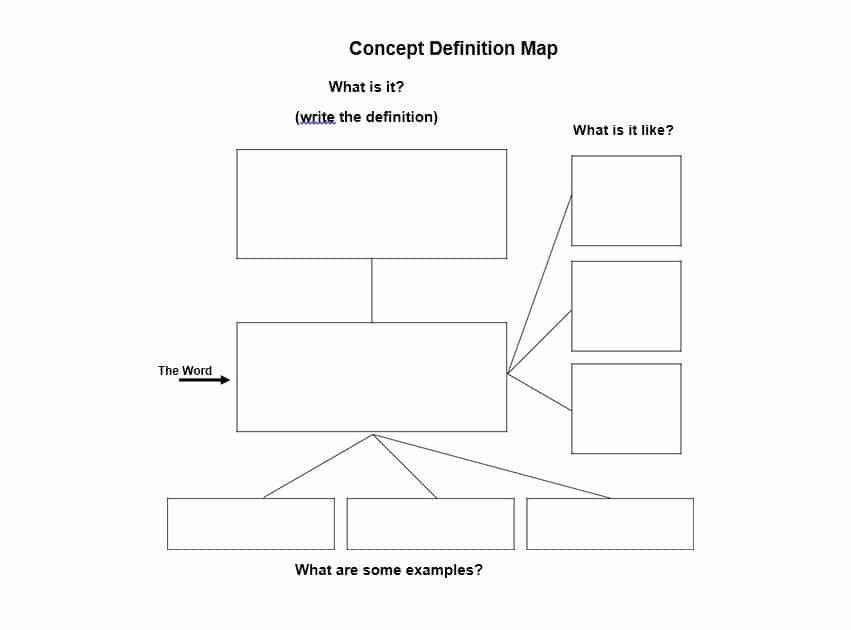 Concept Map Nursing Template 40 Concept Map Templates [hierarchical Spider Flowchart]