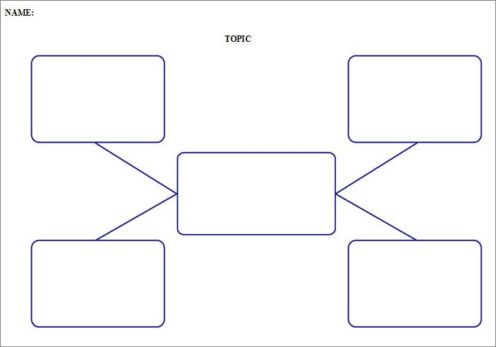Concept Map Nursing Template Blank 6 Printable Concept Map Template Pdf Word source