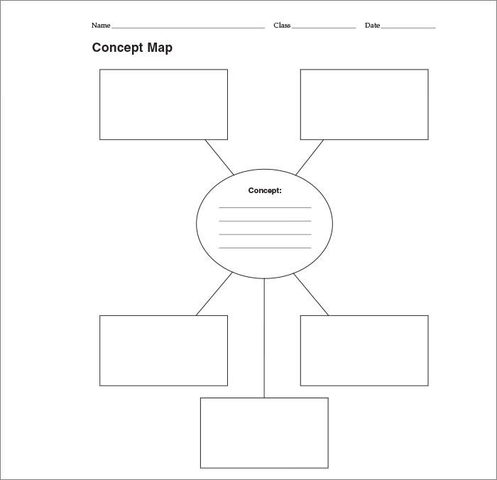 Concept Map Nursing Template Concept Map Template