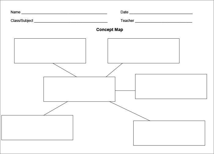 Concept Map Nursing Template Concept Map Template