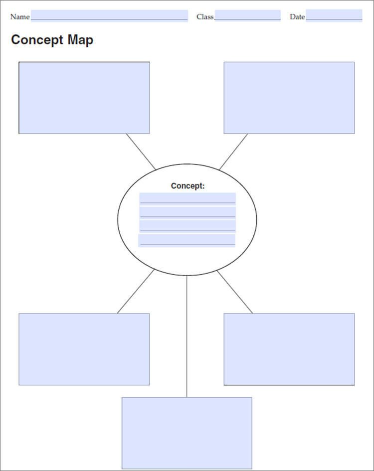 Concept Map Template Word Blank 6 Printable Concept Map Template Pdf Word source