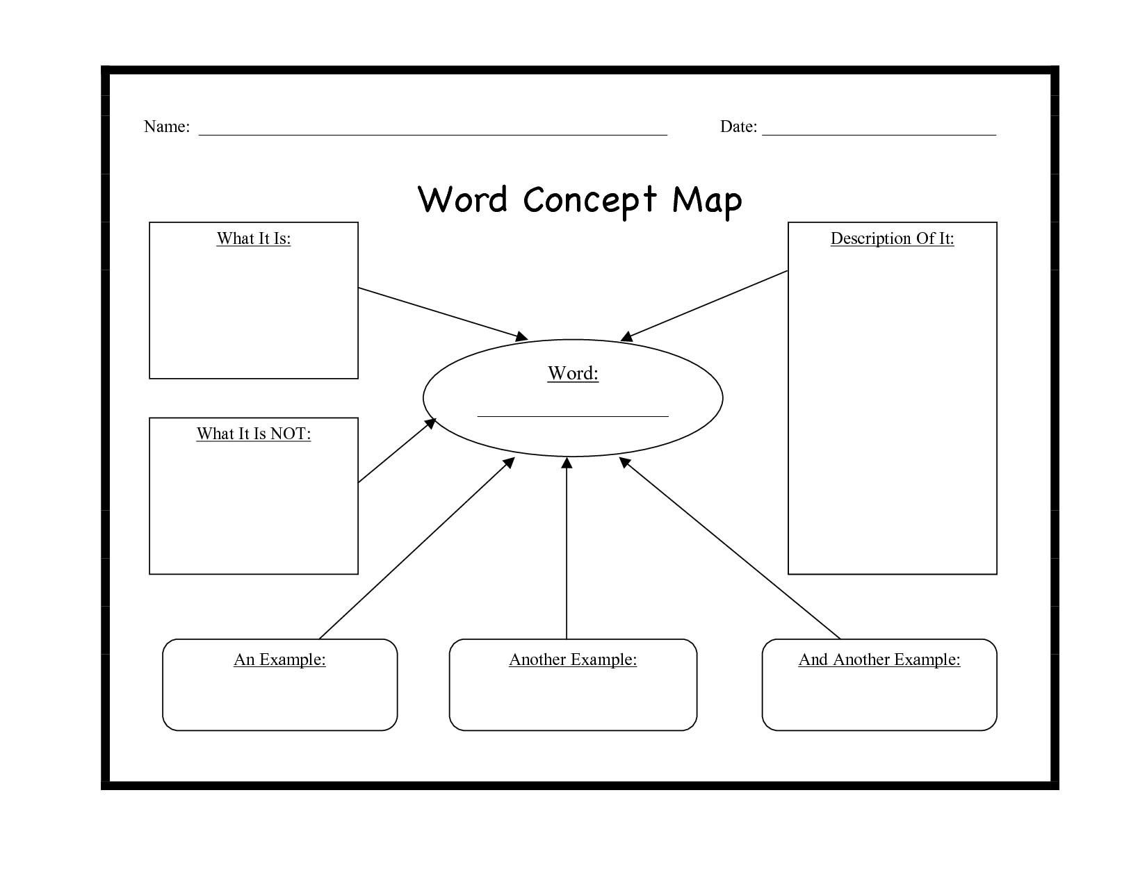 Concept Map Template Word Concept Map Template