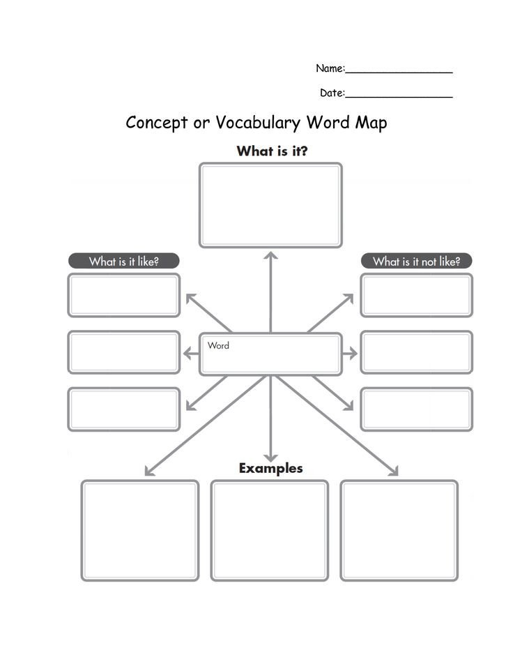 Concept Map Template Word Mind Map Template for Word