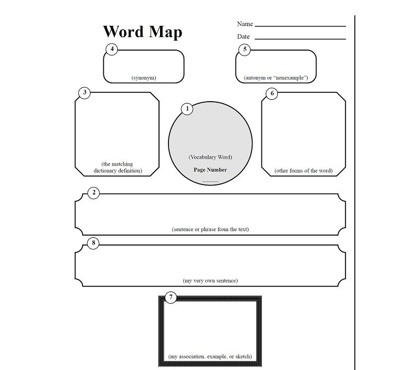 Concept Map Template Word Word Maps