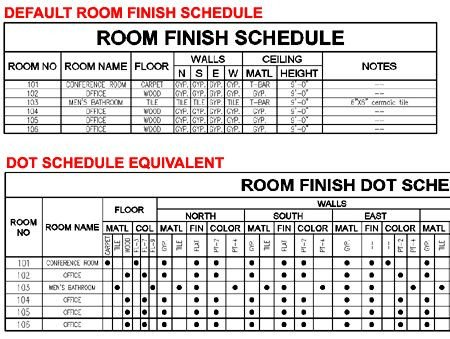 Construction Finish Schedule Template 9 Best Images About Finish Plans & Schedules On Pinterest