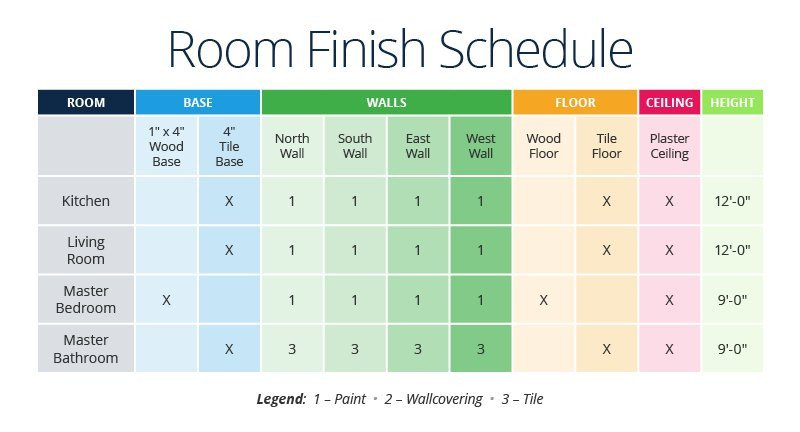 Construction Finish Schedule Template How to Manage Construction Submittals
