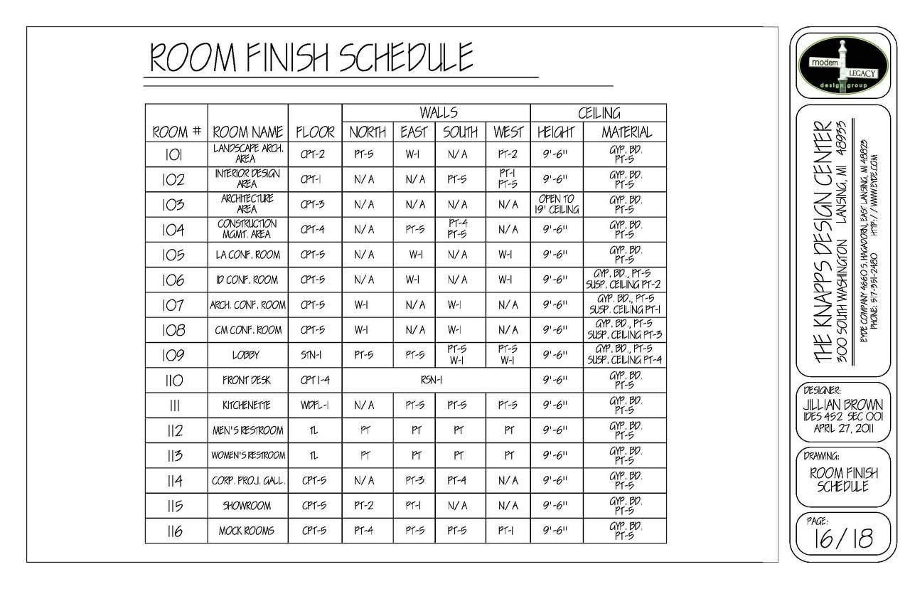 Construction Finish Schedule Template Interior Design Finish Schedule Example