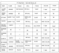 Construction Finish Schedule Template Interior Finish Schedule Template Guidelines