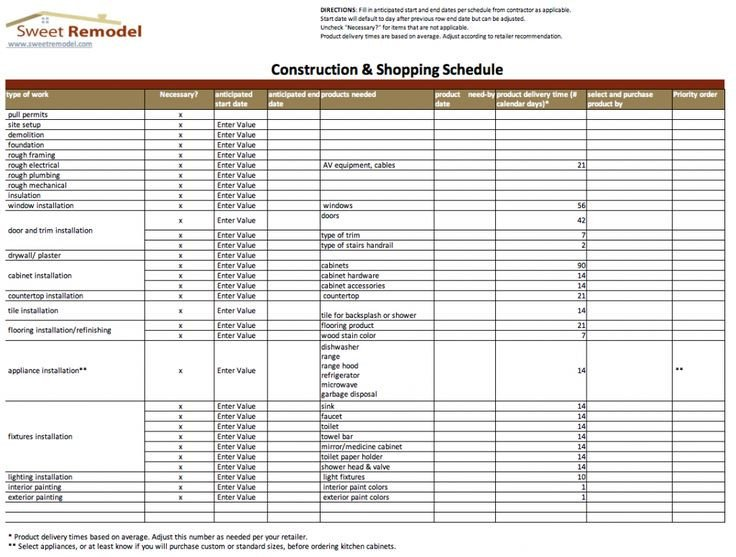 Construction Finish Schedule Template Kitchen Remodel Checklist