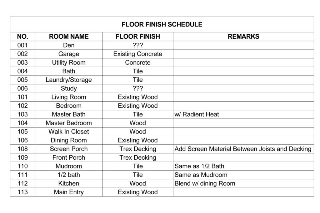 Construction Finish Schedule Template the 6 Key Drawing Types for Residential Construction
