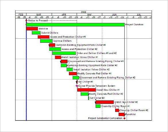 Construction Project Schedule Example 11 Construction Schedule Templates Pdf Doc