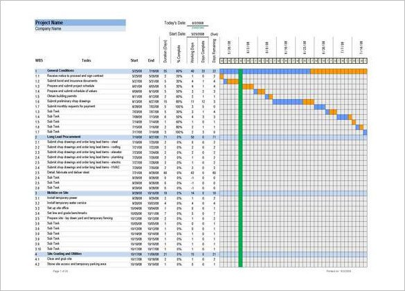 Construction Project Schedule Example 8 Construction Timeline Templates Doc Pdf Excel