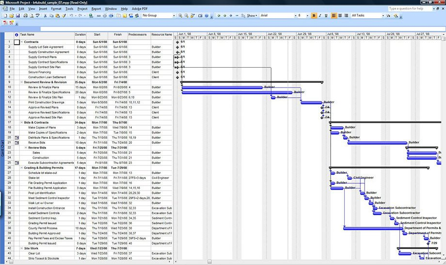 Construction Project Schedule Example Download A Sample Microsoft Project Construction Schedule