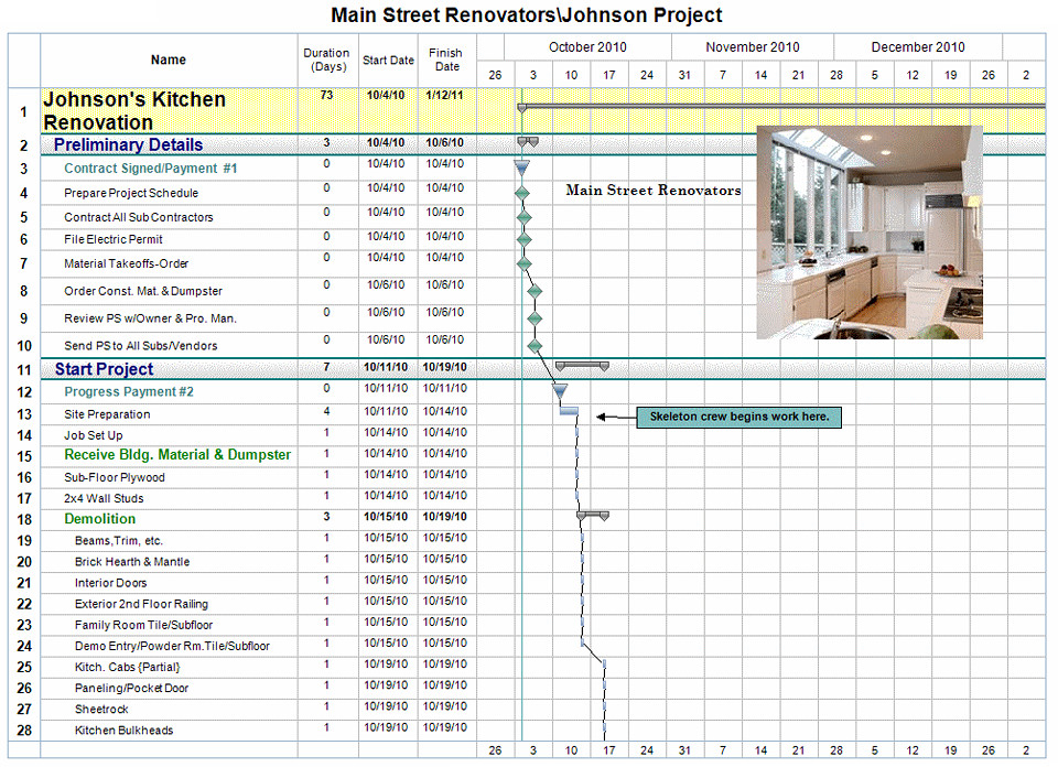 Construction Project Schedule Example Free Project Management Templates for Construction