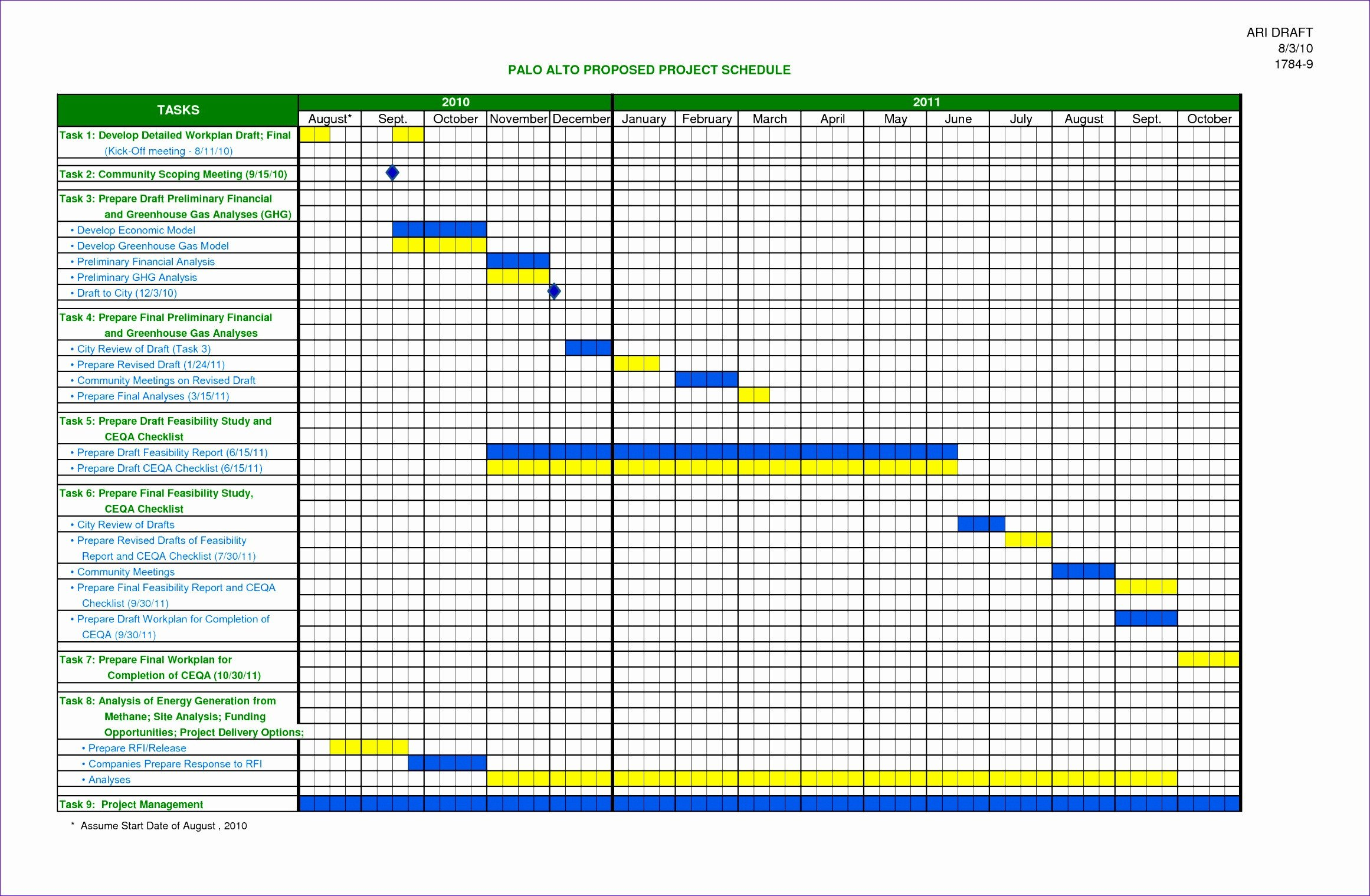 Construction Schedule Template Excel 9 Construction Timeline Template Excel Exceltemplates