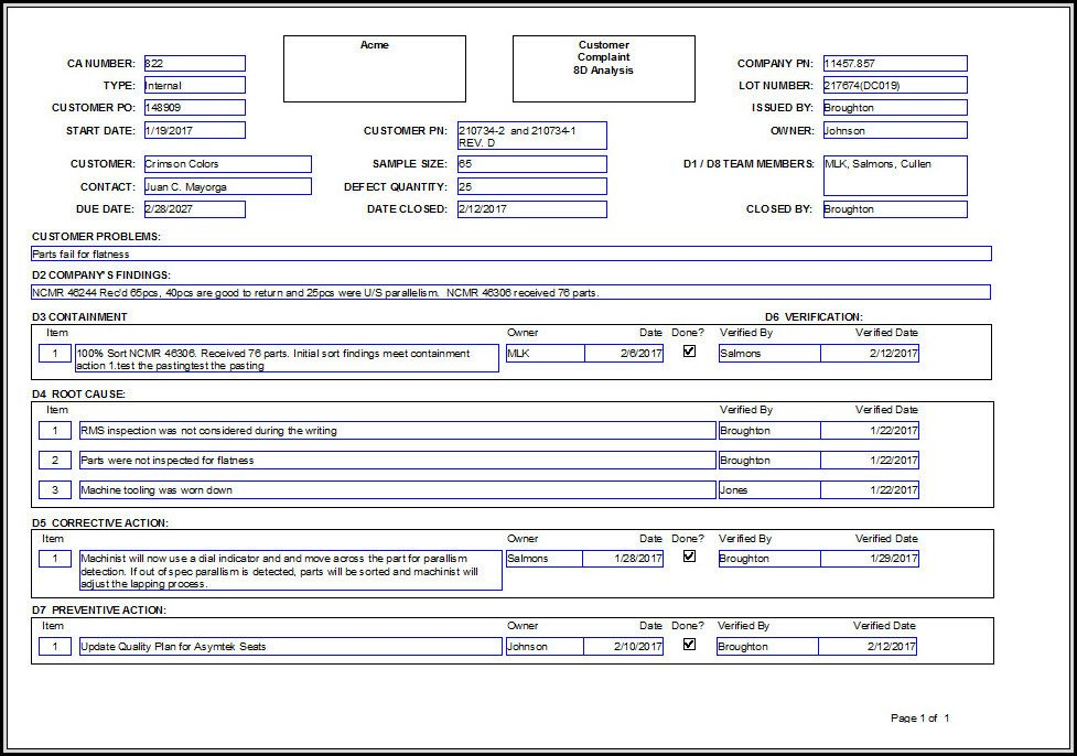 Corrective Action form Template Corrective Action form and Choosing the Right Method