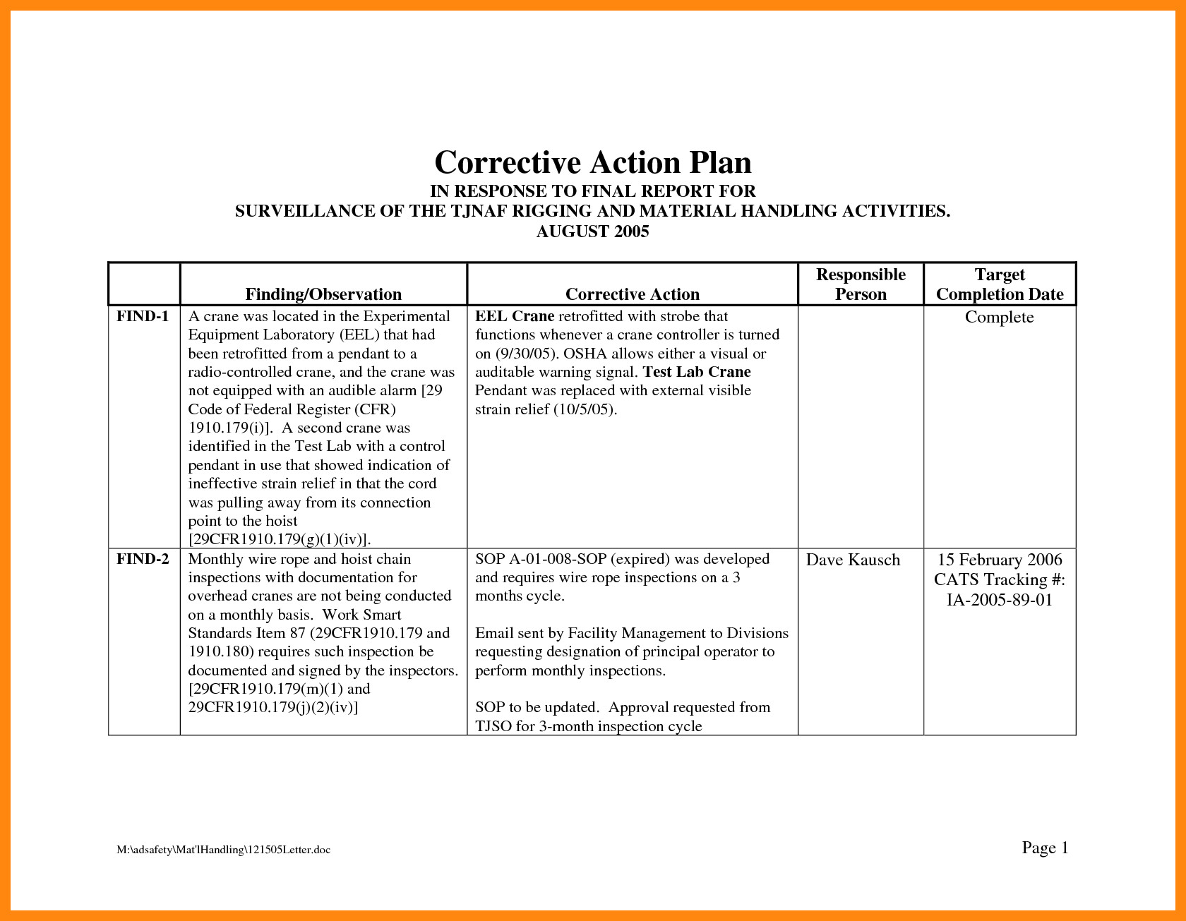 Corrective Action Plan Template Corrective Action Plan