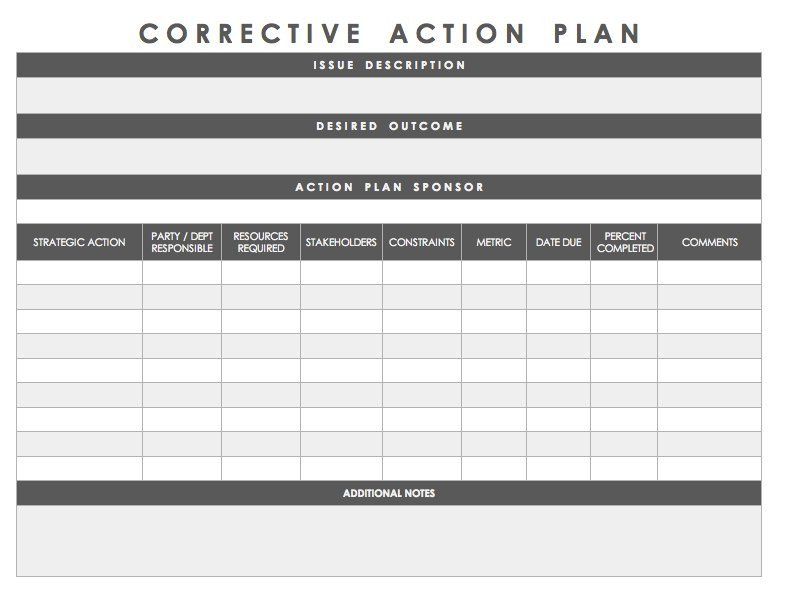 Corrective Action Plan Template Word Free Action Plan Templates Smartsheet